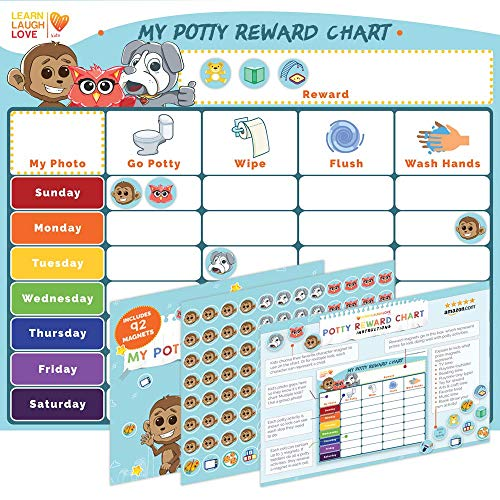(Potty Training Chart for Girls, Boys, Multiple Kids by Learn Laugh Love Kids - Potty Reward Chart for Toddlers Motivates & Rewards Potty Training Activities - Magnetic Potty Chart with Fun Magnets)