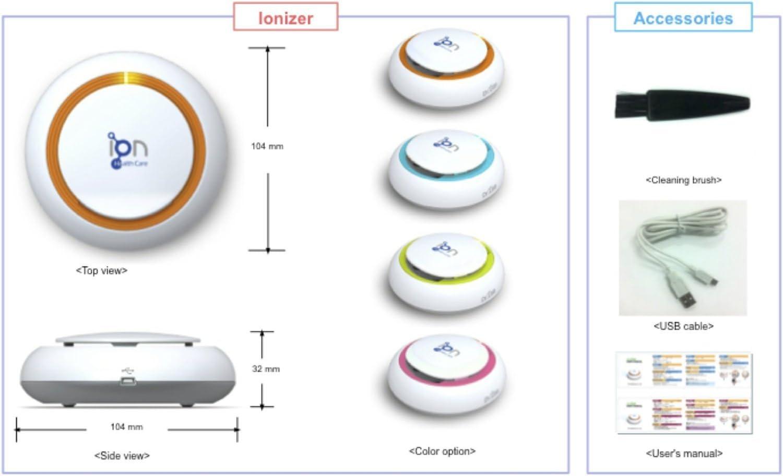 Purificador e Ionizador de Aire de Plasma para uso Personal (Azul): Amazon.es: Hogar