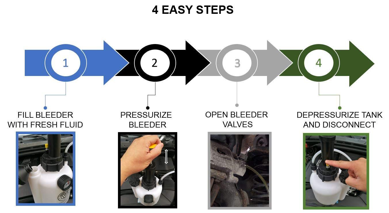Vortxx 3L Pressure Brake Bleeder w/European Adapter - Easy One Person DIY by Vortxx (Image #2)