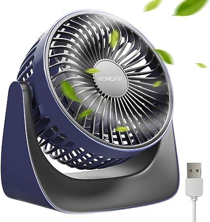 homeasy Mini Ventilador Silencioso 360° con 3 Velocidades ...