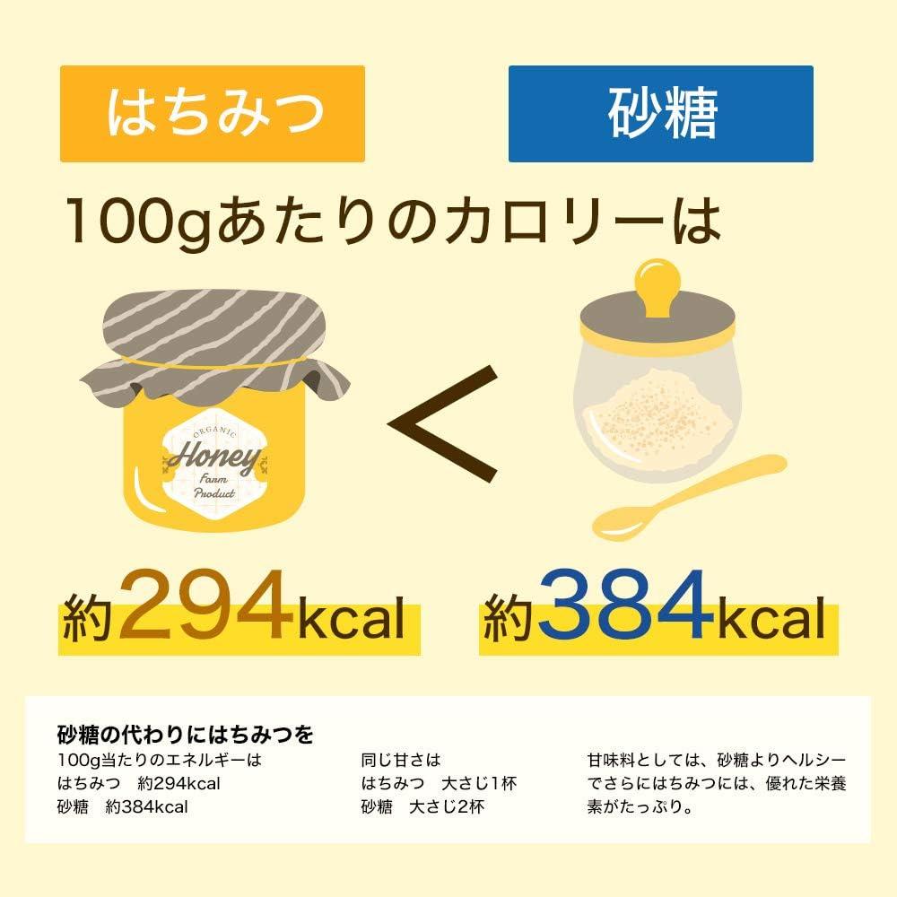 の 蜂蜜 に 砂糖 代わり