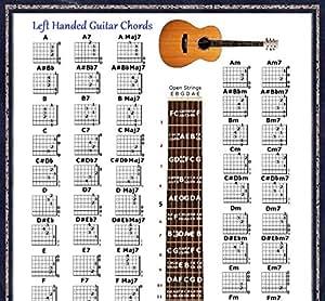 left handed guitar chords poster 5 position logo lefty in a tube musical. Black Bedroom Furniture Sets. Home Design Ideas