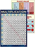Multiplication Table Chart & Place Value and Fractions Math Wall Charts | Laminated Educational Posters | 14x19.5 in | Times Table for Elementary Classroom, Home School Learning, and Class Decorations