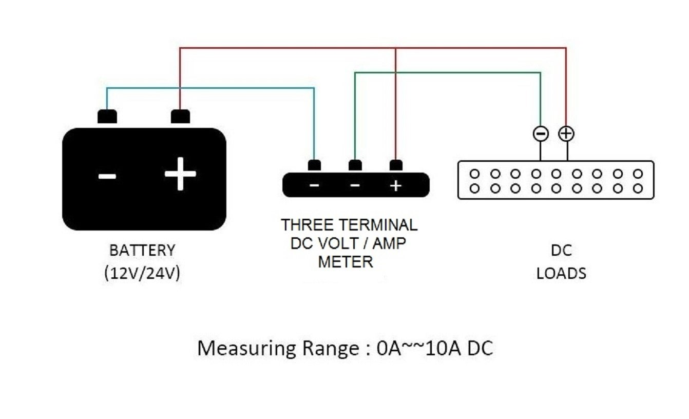12v Meter Diagram - Wiring Diagrams on