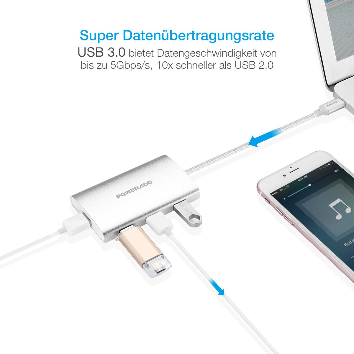 POWERADD Type C Hub USB 3.0 Super Speed Datengeschwindigkeit, für MacBook, Phones, USB Flash Drive,PC (4ports)