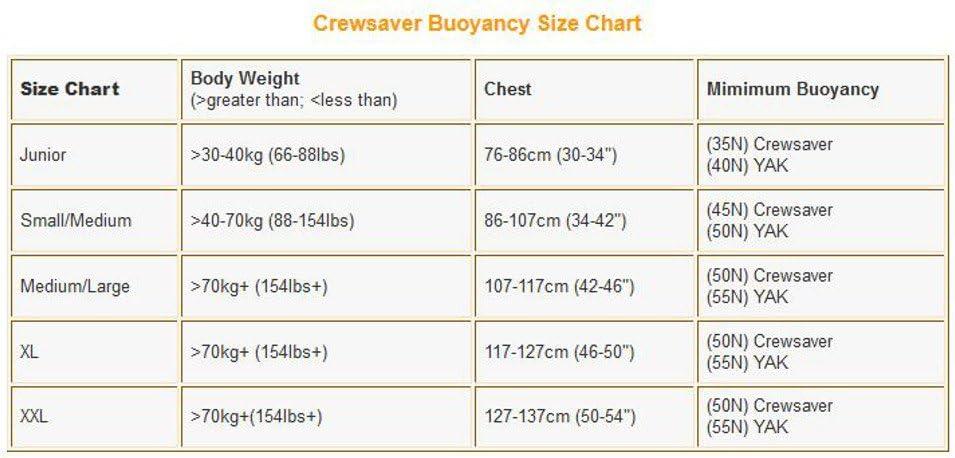 Crewsaver Nautica e Vela Kite 50N Kayak Dinghy PFD Galleggiabilit/à aiuti per Sport Acquatici Nero