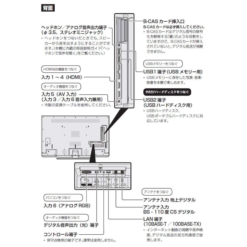 XpertMall Replacement Lamp Housing BOXLIGHT KTX620 Ushio Bulb Inside