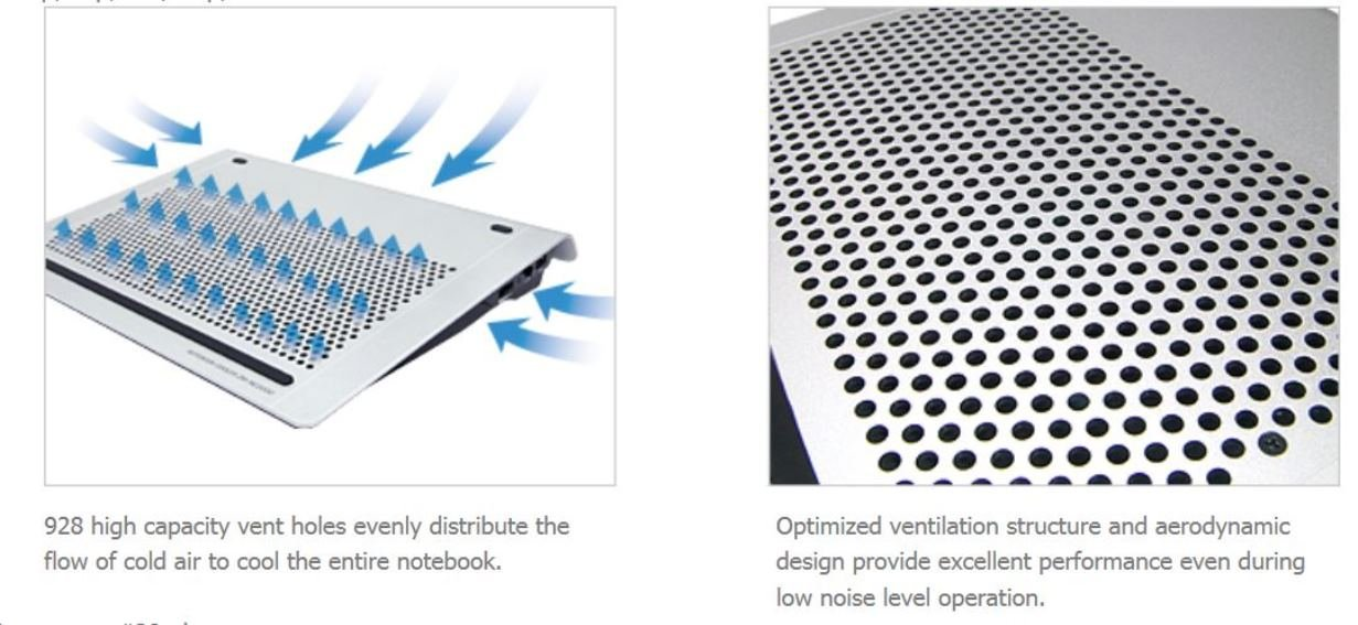 Zalman NC1000-B Laptop Cooling Pad with Black Panel NC1000-B