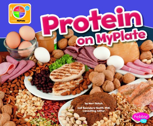 Protein on MyPlate (Whats on MyPlate?)