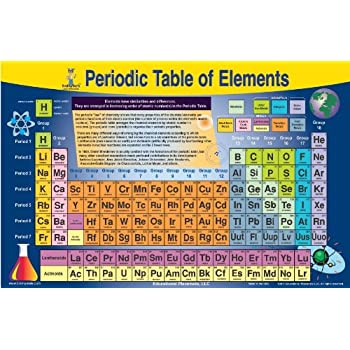 Amazon painless learning periodic table placemat home kitchen periodic table of elements placemat revised jan 2012 urtaz Images
