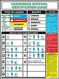 "Accuform HTP203 Haz-Mat Poster (English),""Hazardous"