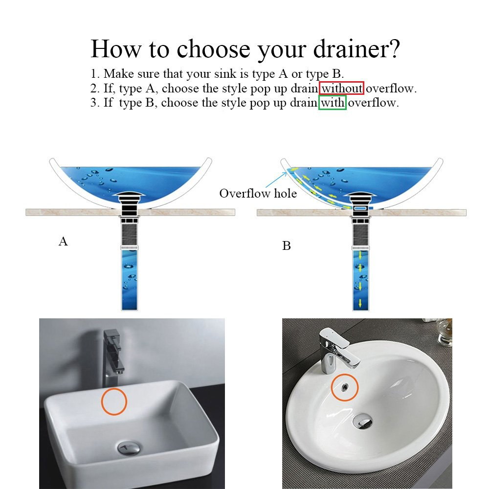 Pop Up Drain Without Overflow For Bathroom Sink Vessel Vanity, Assembly  Replacement Parts Kits Stopper Big Large Cap, Copper/Brass Body U0026 Staniless  Steel ...