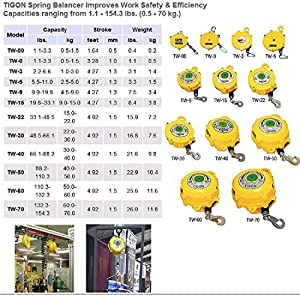 Nitto Kohki TW-5 Tigon Spring Balancer, 5.5-11.0 lb Capacity