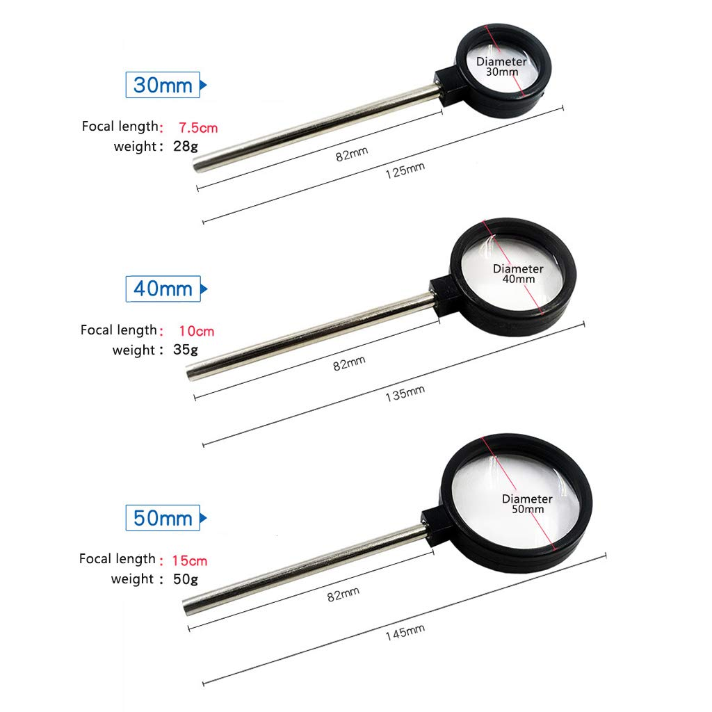 50mm money 7 Optisches Experiment Handlupe High Definition Konvexlinse 30//40