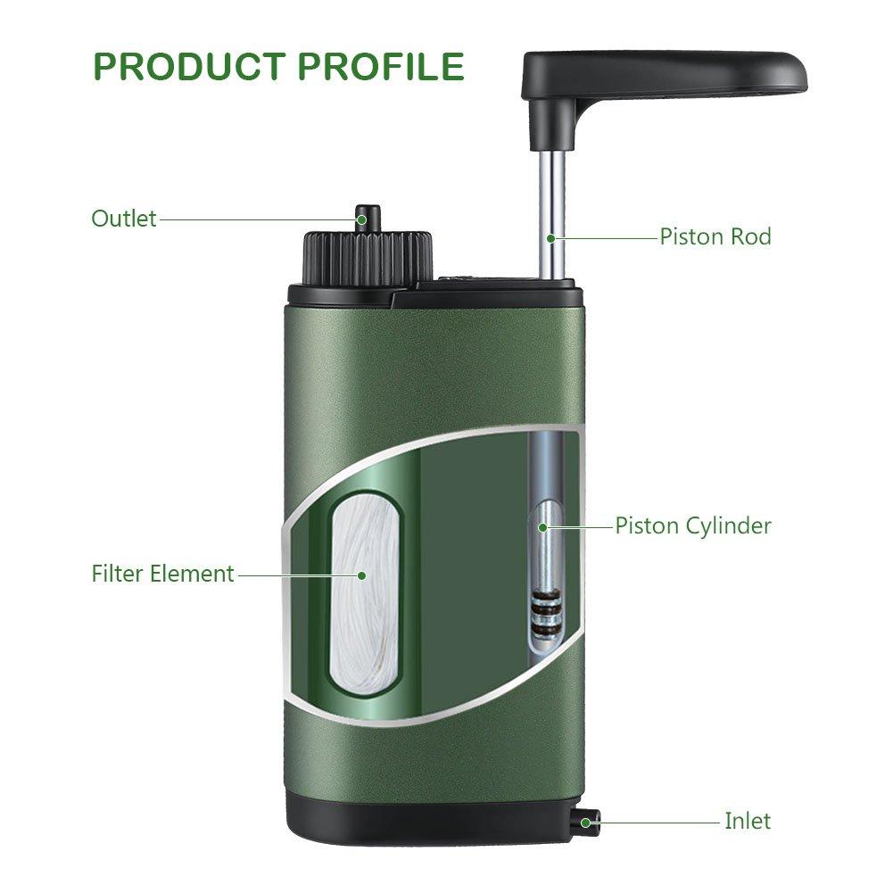COSUPA Microfiltro de Agua para Exteriores, Filtro de Agua para Exteriores | Purificador de Agua portátil/Compacto y Duradero con filtración de Gran ...