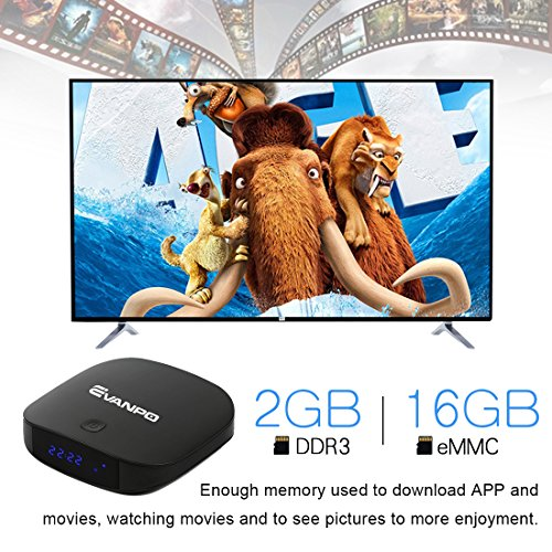 EVANPO Android 7.1 Smart TV Box Quad Core CPU 2GB 16GB with 3D/4K/2.4GHz WiFi/H.265/BT 4.0 Google TV Box Android Mini PC Media Player Set Top Box