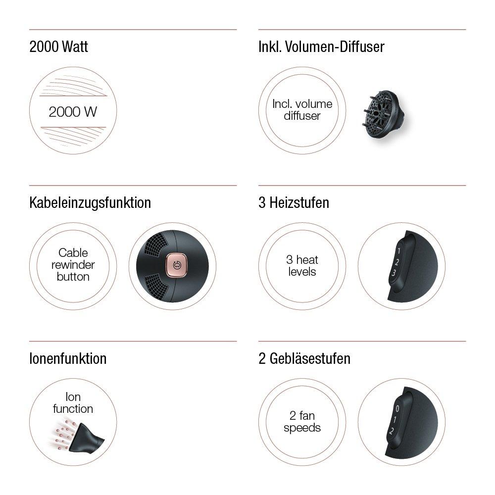 Beurer HC55 - Secador de pelo con sistema recogecable, 2200 W, 3 temperatura sy 2 velocidades, protector sobrecalentamiento automatico, color negro