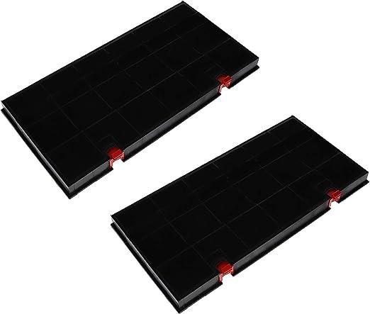 2x filtro de carbón activado Campana extractora para AEG Electrolux 50290644009 Elica 150 Bosch Siemens Neff 460450 Type150: Amazon.es: Grandes electrodomésticos