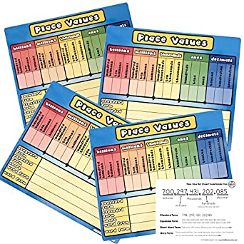 Place Value Chart Dry Erase Mats - Set of 4 Colorful Math Practice Tool for Teaching Place Values from Billions to Decimal Places with Student Guide/Sample