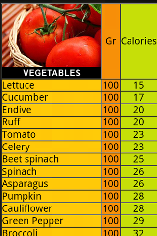 Amazon.com: Food Calories List: Appstore for Android