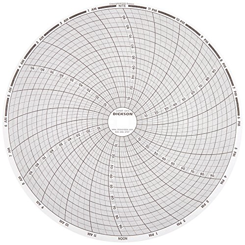 Dickson C410 Circular Chart Recorder, 24 Hours, 0 to +100, 8' (Pack of 60)