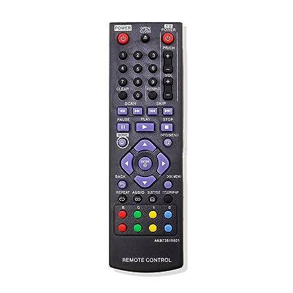 amazon com zdalamit akb73615801 replacement remote control fit for rh amazon com LG Blu-ray Home Theater LG Blu-ray Netflix