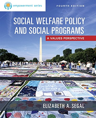 Empowerment Series: Social Welfare Policy and Social Programs