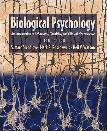 Neuroscience 5th Edition Pdf