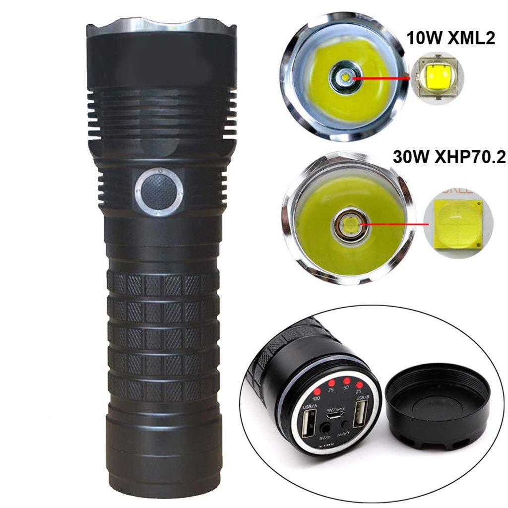 JU FU Mobile Power LED Licht Taschenlampe verwendet 3 18650 Akku Handy-Ladegerät |