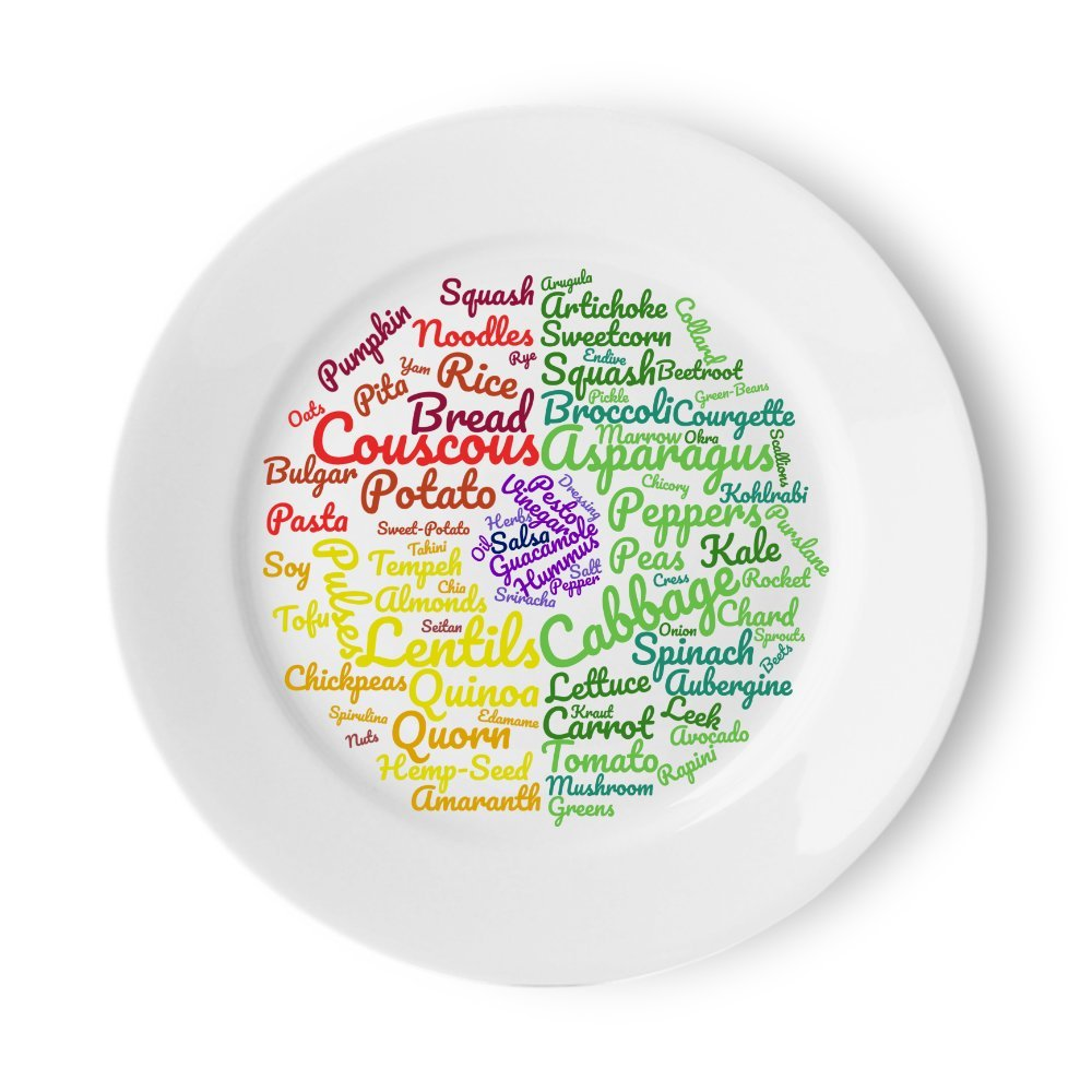 Vegan Healthy Eating Plate | Beautifully Designed Easy Sections to Follow a Vegan or Vegetarian Diet | 10 Inch Meal Plate for Food Ideas & Portion Control for Sustainable Weight Loss j&m PPLATEV