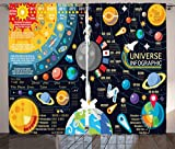 Ambesonne Outer Space Decor Collection, New Horizons of Solar System Infographic Pluto Venus Mars Jupiter Skyrocket Design, Living Room Bedroom Curtain 2 Panels Set, 108 X 90 Inches, Blue Yellow