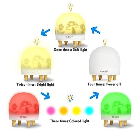 Amazon.com: Luces de noche para niños, bebé lámpara de noche ...