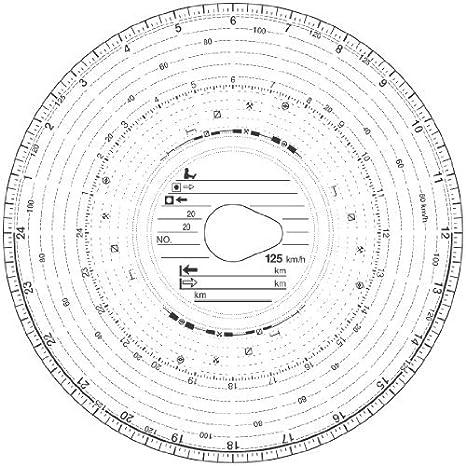 Diagrama Discos/Tacho Discos para tacógrafo 125 km/h: Amazon.es: Oficina y papelería