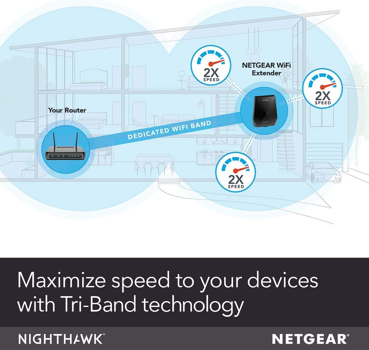 and 40 Devices with AC2200 Tri-Band Wireless Signal Booster ...