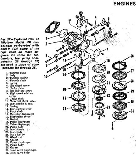 johnson 6hp outboard owners manual pdf