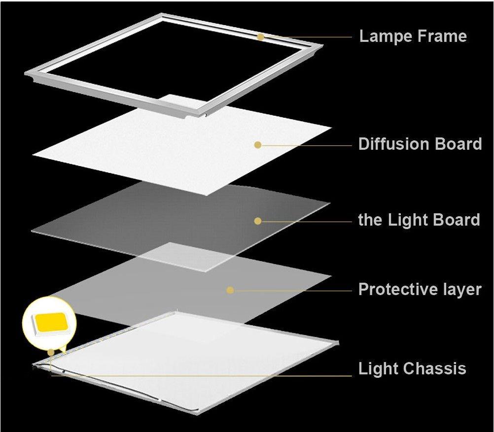 18W 30X60CM LED Esszimmer Deckenleuchte Ultraslim Super Hell Modern Wei/ß Deckenbeleuchtung IP21 Abstrahlwinkel 120/° Panel Lampe Kaltwei/ß Energieklasse A++
