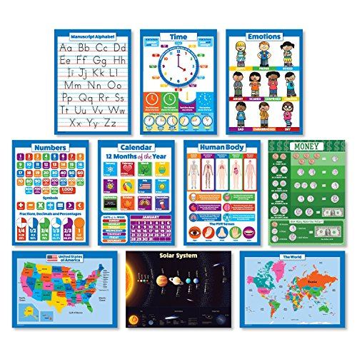 10 LAMINATED Educational Wall Posters For Kids - ABC - Alphabet, Solar System, USA & World Map, Numbers 1-100 +, Days of the Week, Months of the Year, Emotions, Time, Money | Learning Charts (18x24) (Learning Poster)