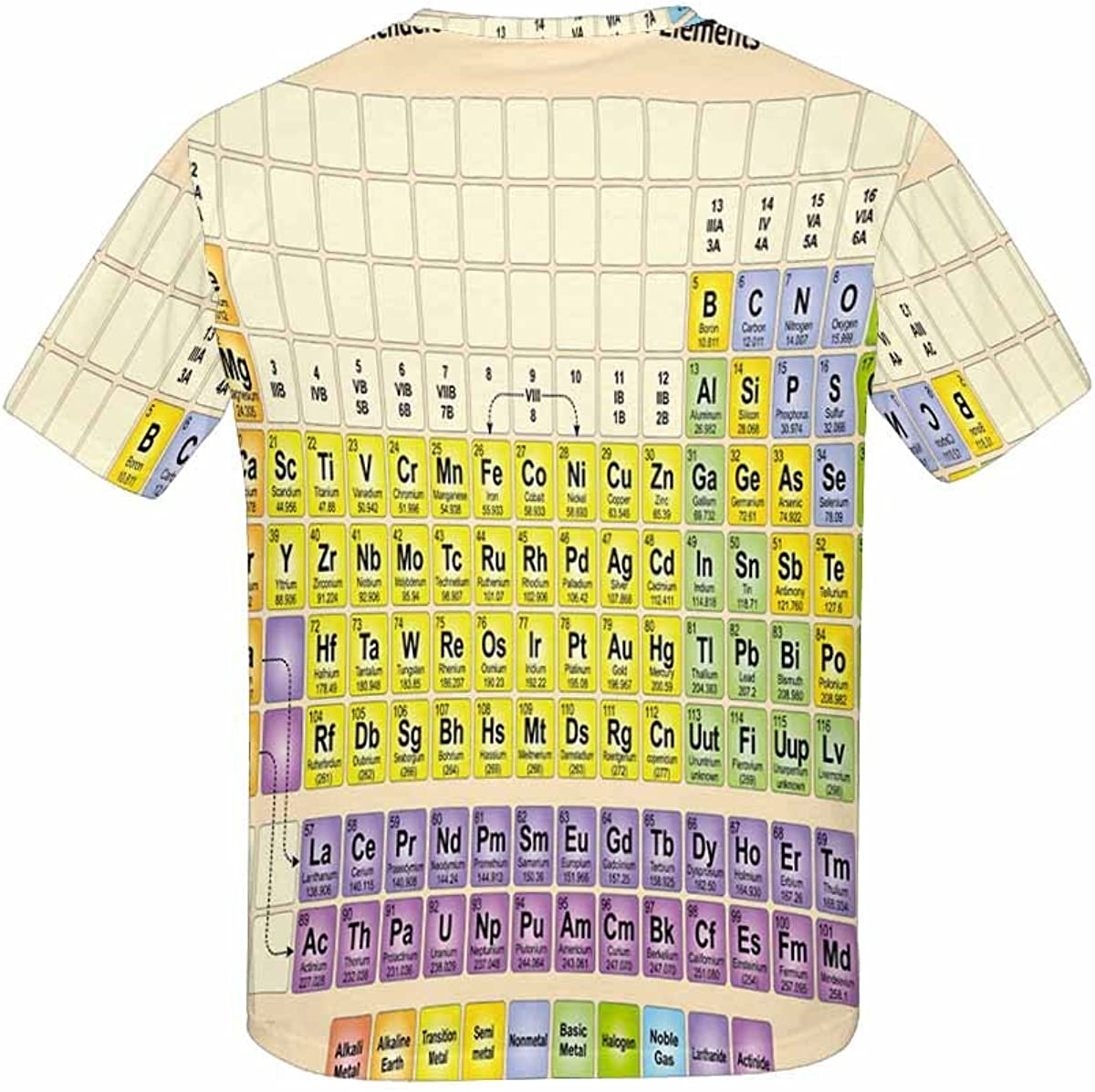 XS-XL INTERESTPRINT Periodic Table of The Elements Unisex Kids T-Shirts