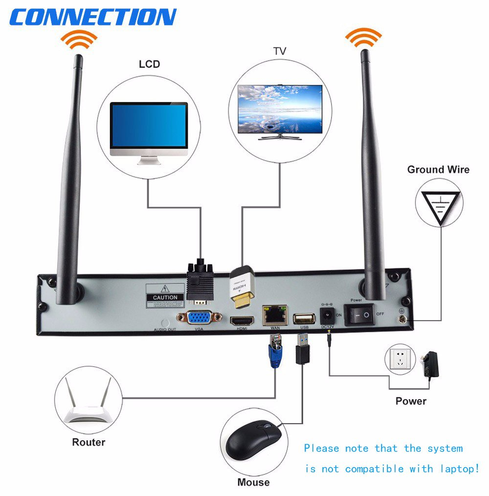 3m 10ft Wifi Antenna Extension Cable For Camera Laptop Wi Fi Wiring Diagram Signal Booster With Base Rp Sma Home Audio Theater