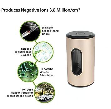 Luftreiniger Lonisator Lufterfrischer Freshener Für Rauch Staub Pollen Gerüche