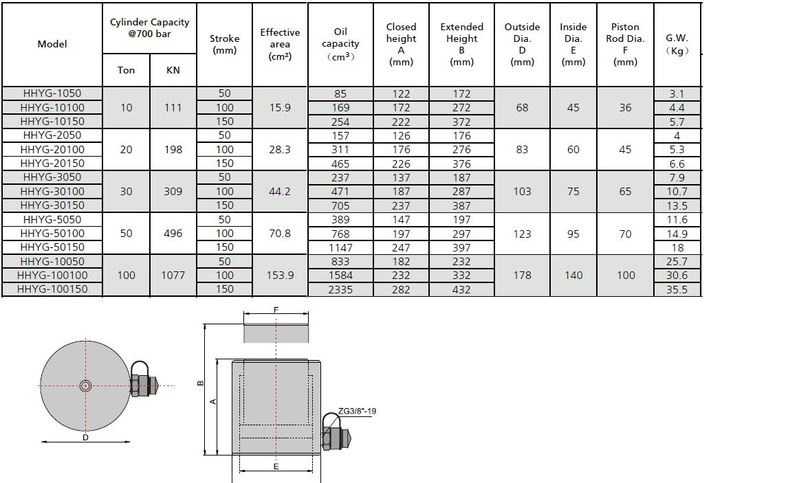 10 tons 2'' stroke Single Acting Hydraulic Cylinder Lifting Jack Ram YG-1050 by HYDRAFORE (Image #4)