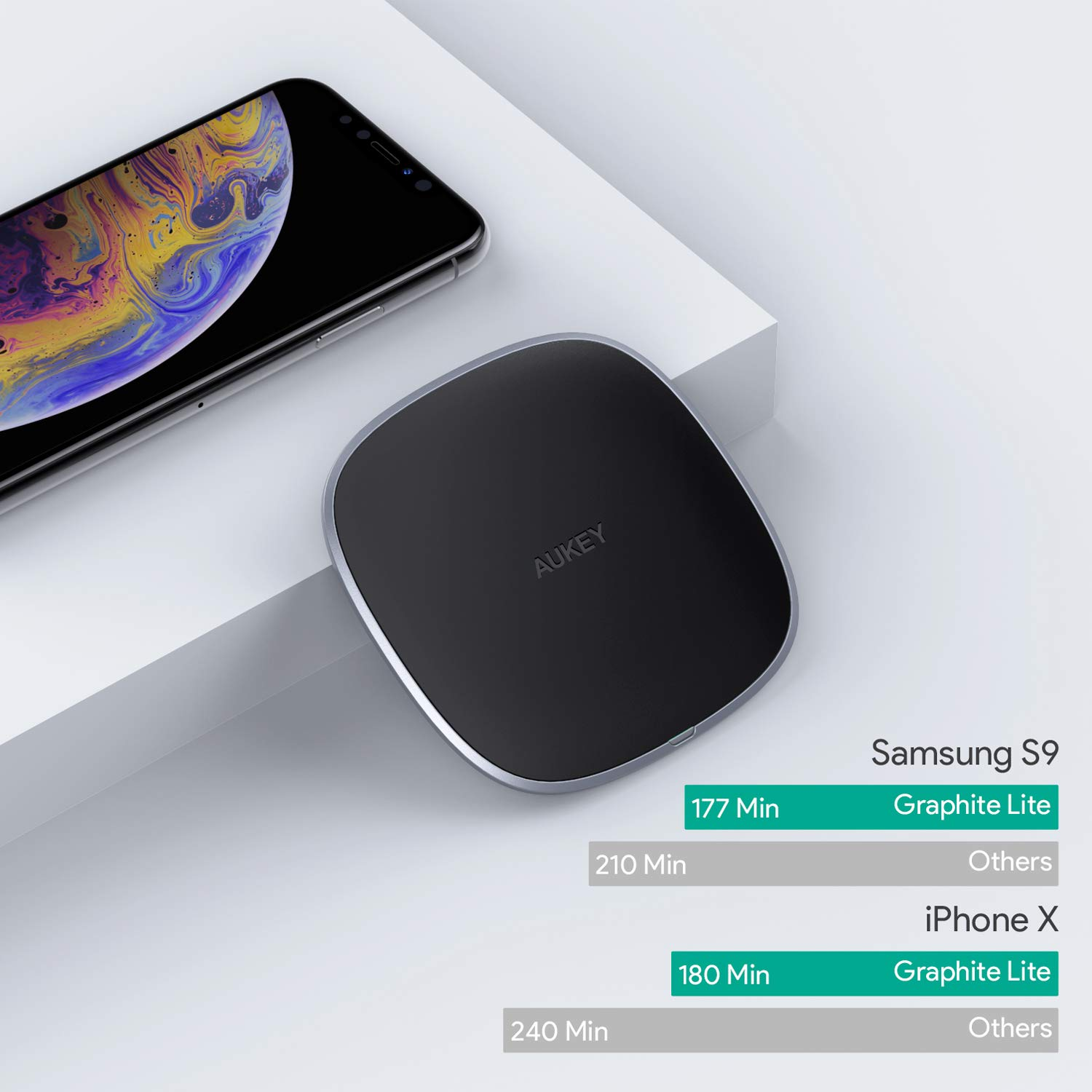AUKEY Wireless Charger Qi Certified 10W Fast Charging with Micro USB and ABS Base, Deliver Precise Power to Most Qi Enable Compatible with 11/11 ...