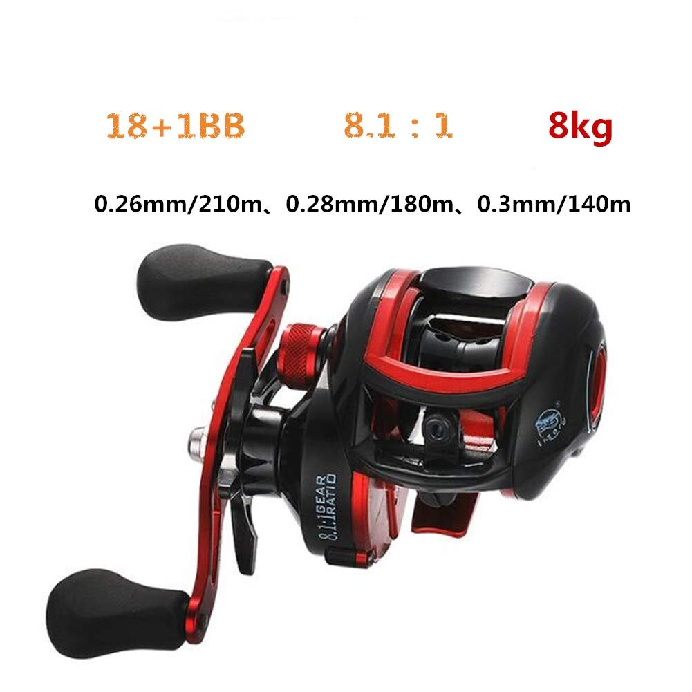 Amazon price history for Adeeing 18x1BB Metal Baitcasting Fishing Reel 8.1:1 Long Shot Left/Right Hand Fishing Reel