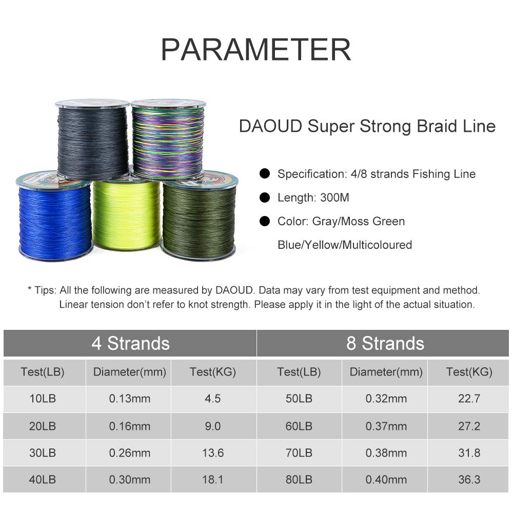 DAOUD Braided Fishing Line High Performance Incredible Superline 10LB-80LB 300m(328yards) 4 Strands PE Fishing Lines Moss Green 30lb(13.6kg)-0.25mm