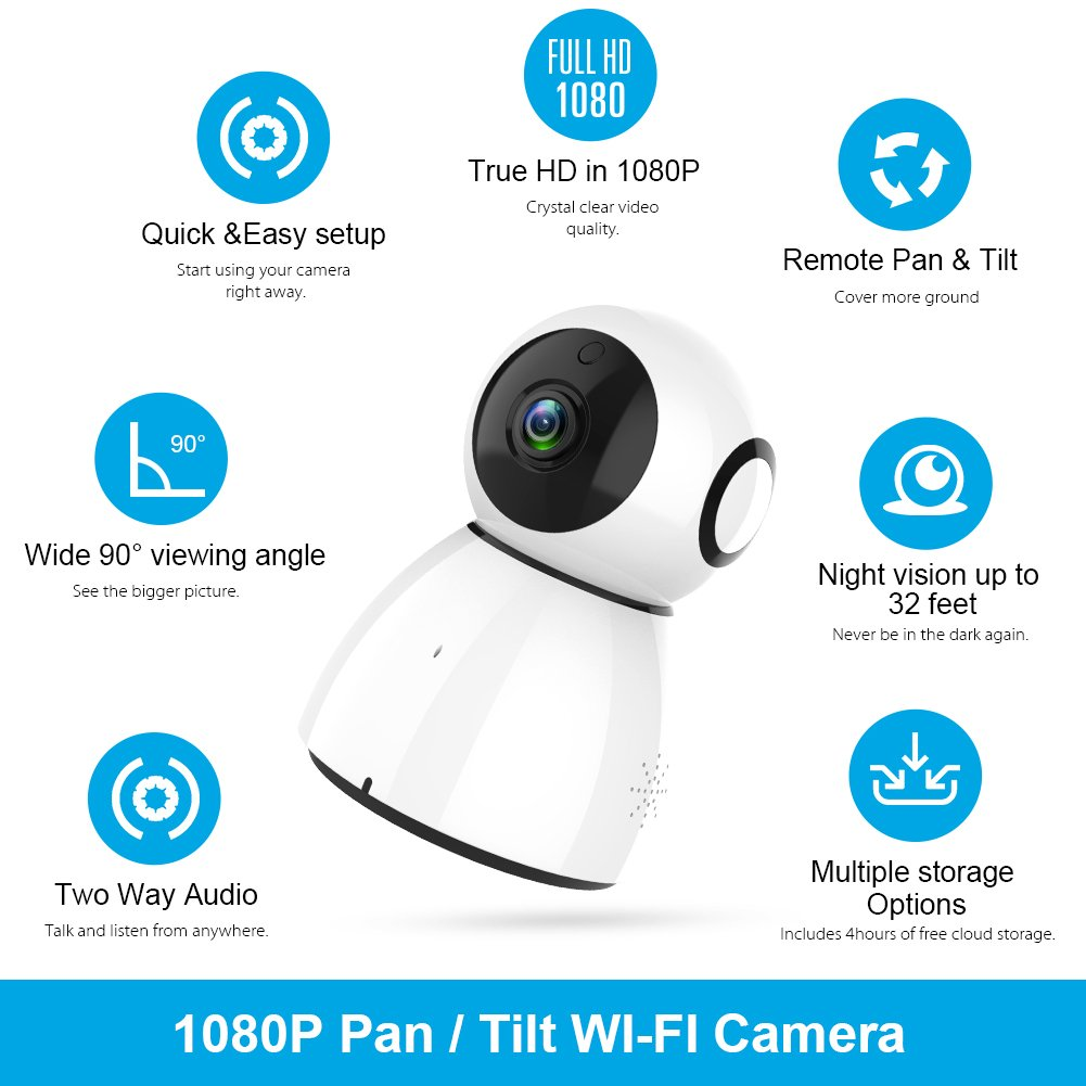 Wireless Security Camera, Sywan 1080P HD WiFi Camera Support Cloud Storage Baby Monitor Home Surveillance Camera with Motion Sounds Detection Two-Way Audio Night Vision,White by Sywan (Image #3)