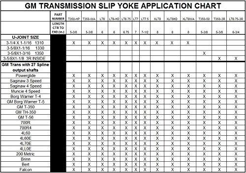 Fastshafts Turbo 350 T350 Hp Gm 1310 Transmission Slip Yoke