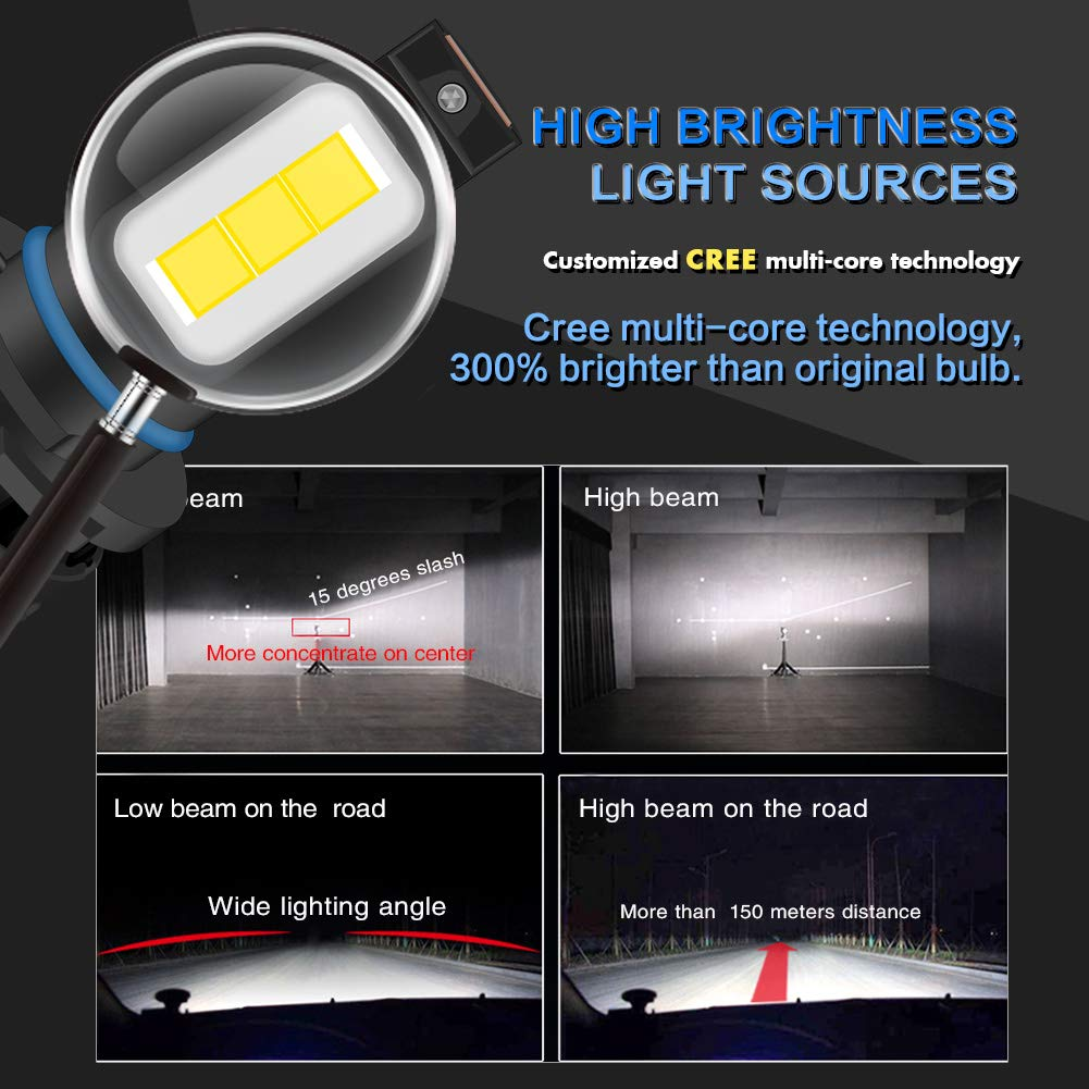 KaTur H8 H9 H11 Led Headlight Bulbs Mini Design Upgraded CREE Chips Extremely Bright 12000 Lumens Waterproof All-in-One LED Headlight Conversion Kit 55W 6500K Xenon White-2 Years Waranty