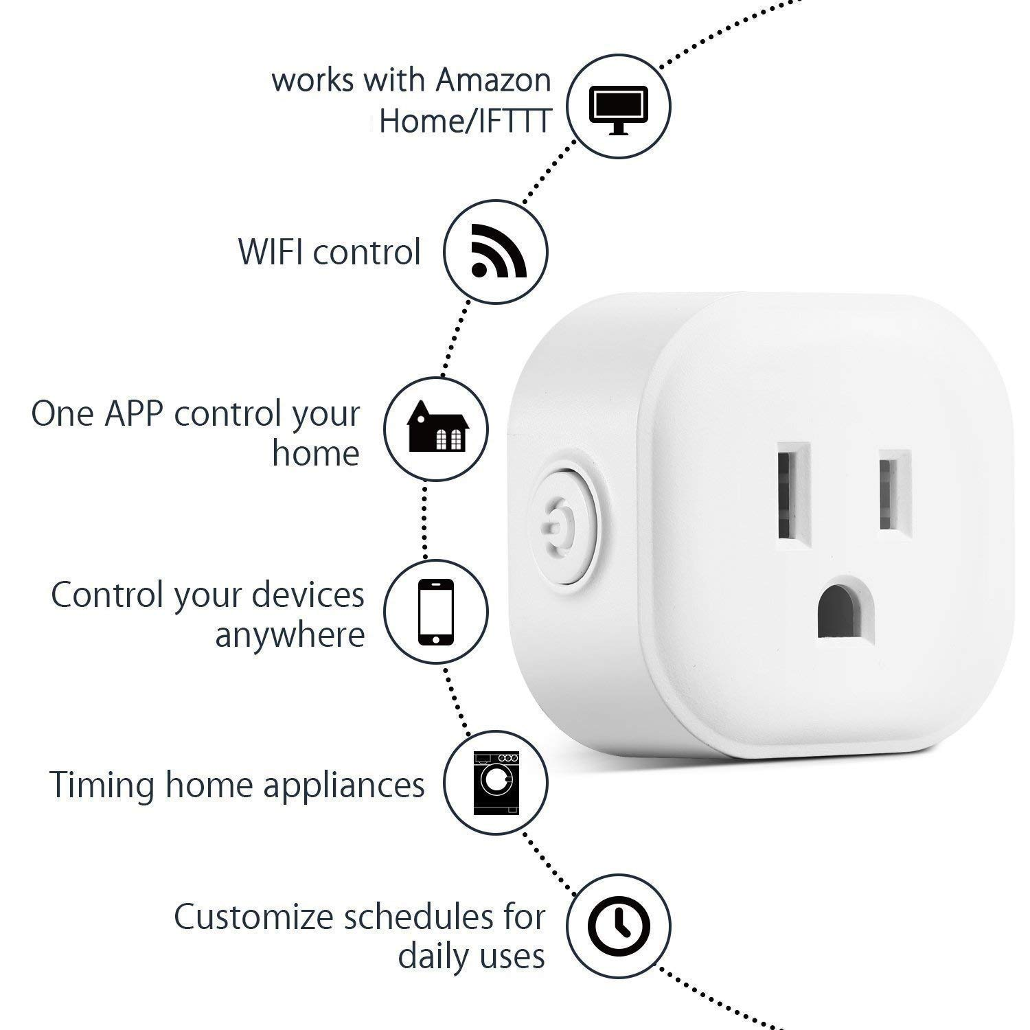 Greendot WiFi Smart Plug Mini, Smart Home Power Control Socket, Remote Control Your Household Equipment from Everywhere, No Hub Required, Compatible with Alexa and other assitants (2 Packs)