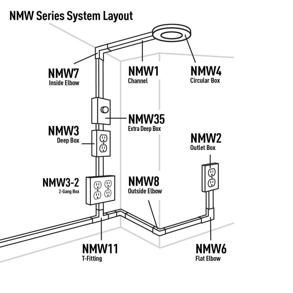 Wiremold NMW4 Nonmetallic Raceway Circular Fixture Box Wiremold//Legrand Legrand