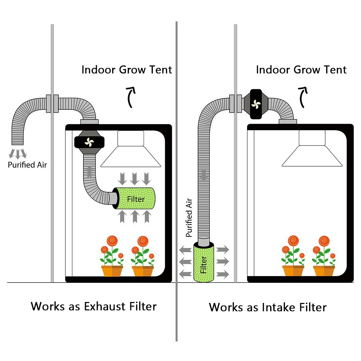 air intake fan for grow tent